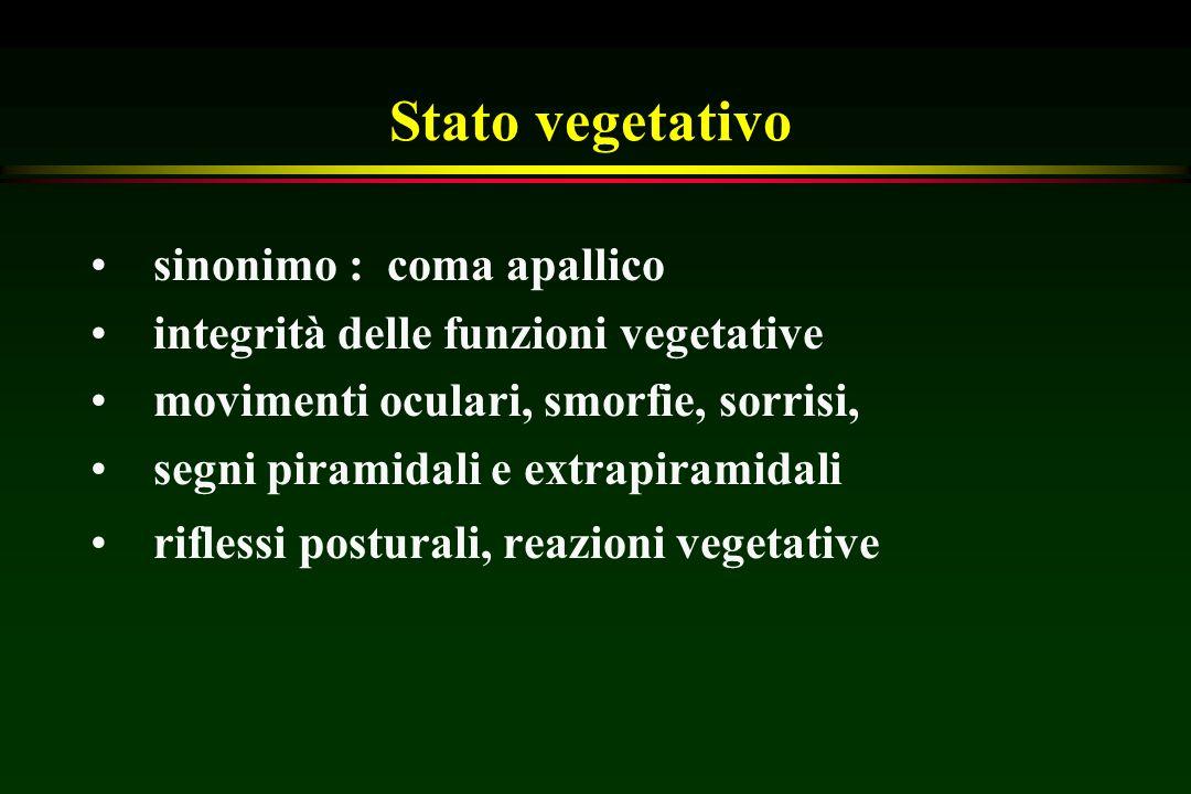 Stato vegetativo sinonimo : coma apallico