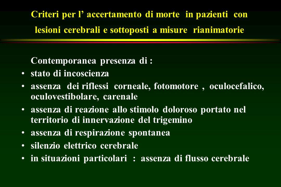 Criteri per l' accertamento di morte in pazienti con lesioni cerebrali e sottoposti a misure rianimatorie