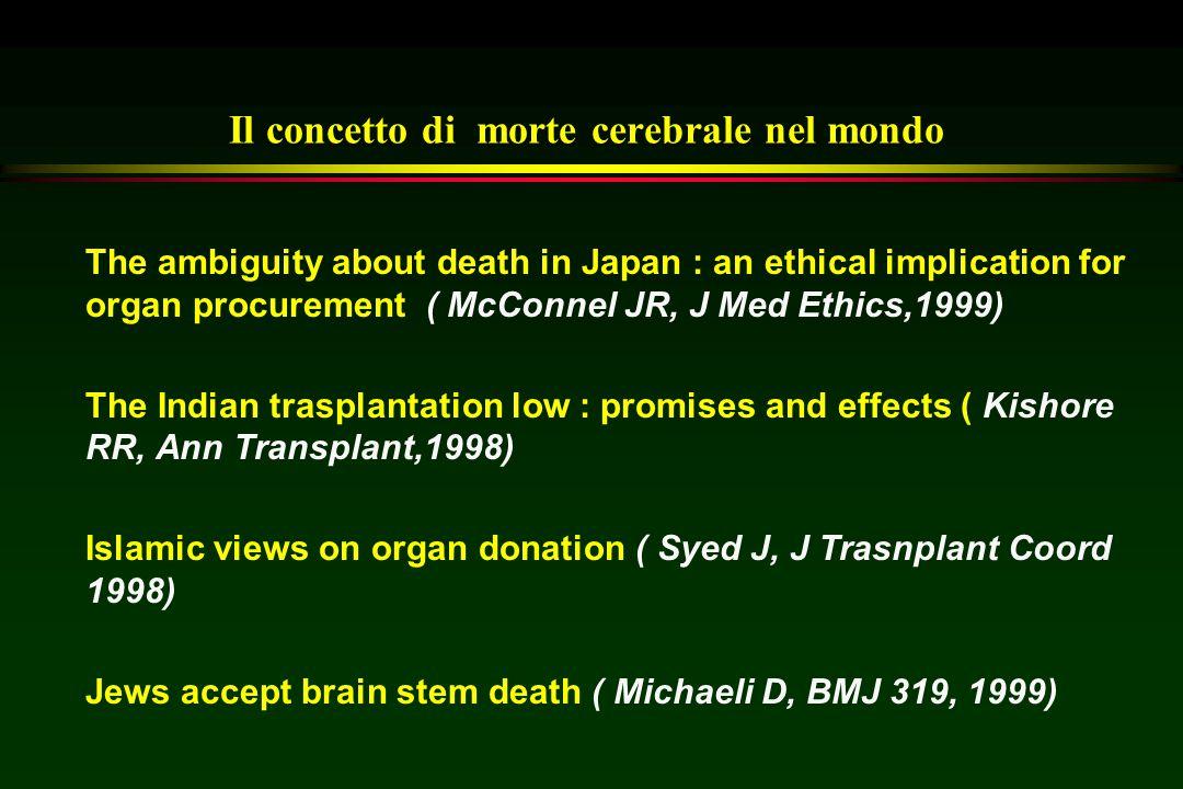 Il concetto di morte cerebrale nel mondo