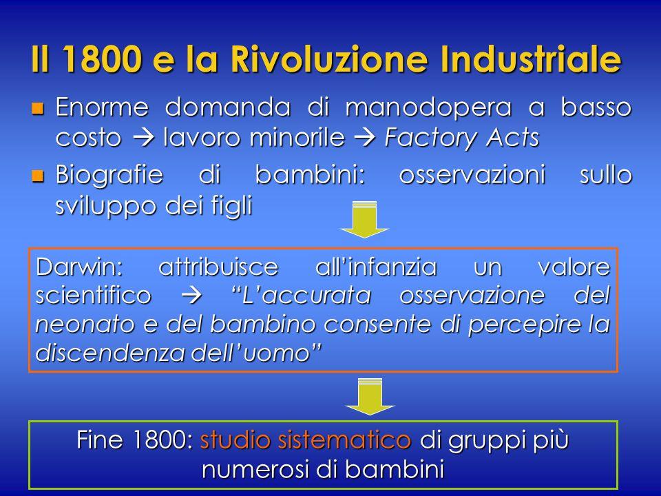 Il 1800 e la Rivoluzione Industriale