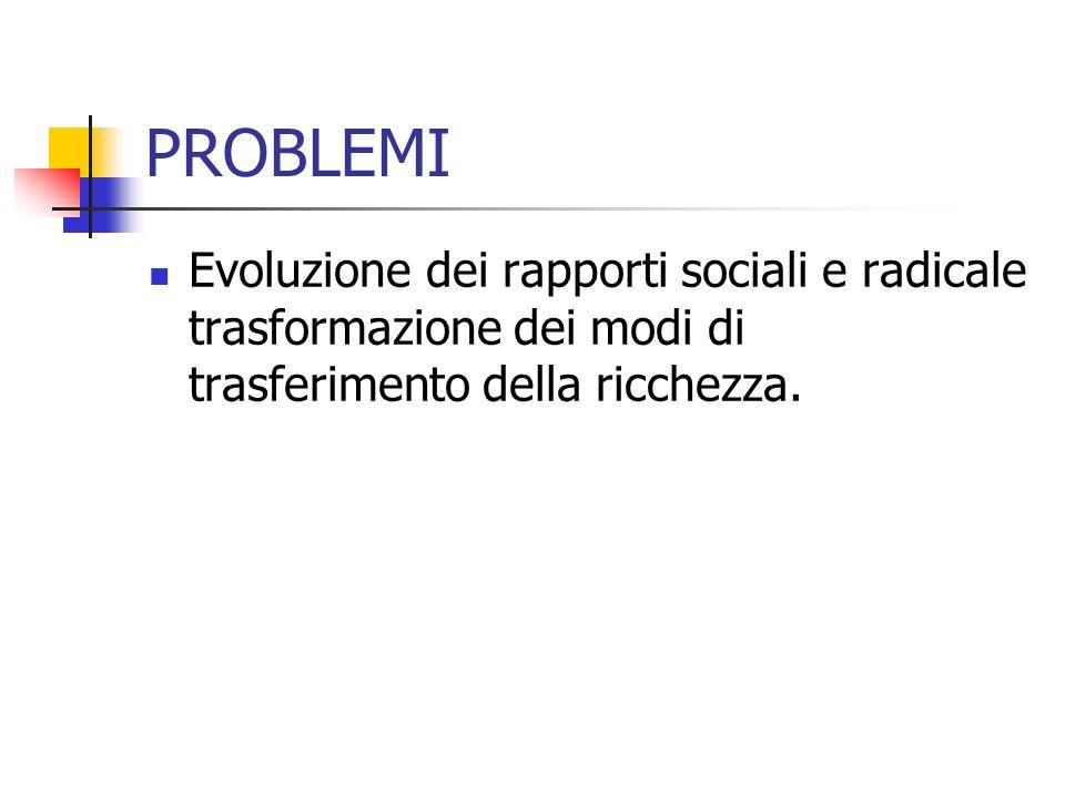 PROBLEMI Evoluzione dei rapporti sociali e radicale trasformazione dei modi di trasferimento della ricchezza.