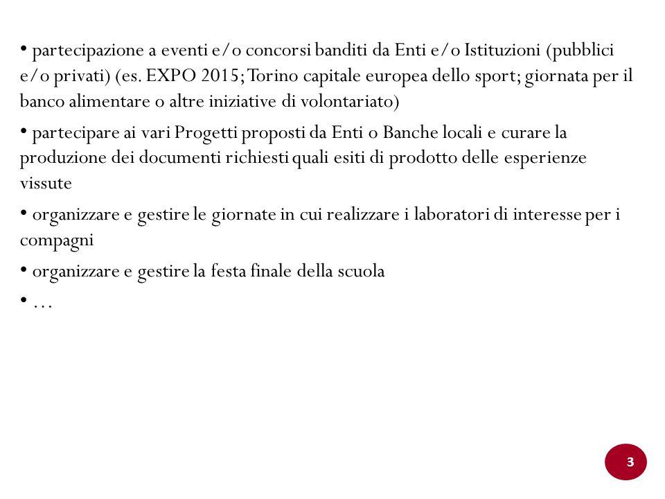 partecipazione a eventi e/o concorsi banditi da Enti e/o Istituzioni (pubblici e/o privati) (es. EXPO 2015; Torino capitale europea dello sport; giornata per il banco alimentare o altre iniziative di volontariato)