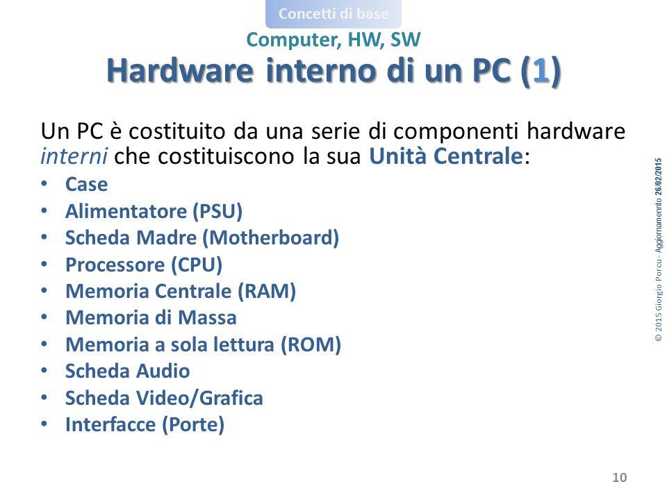Hardware interno di un PC (1)