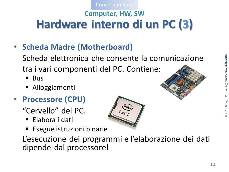 Hardware interno di un PC (3)