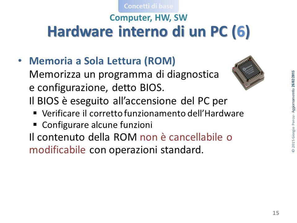 Hardware interno di un PC (6)