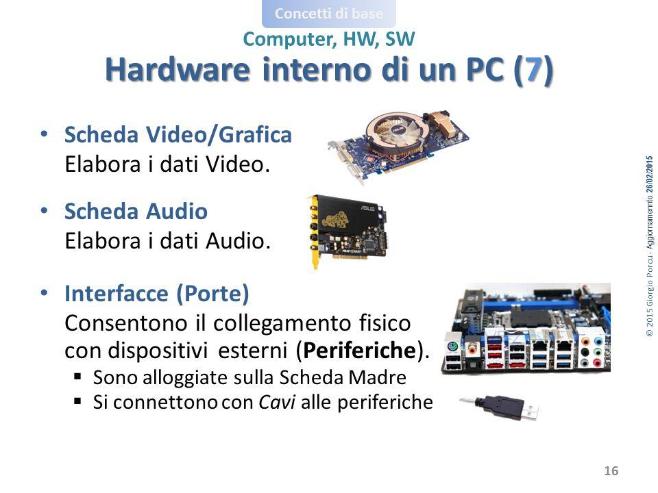Hardware interno di un PC (7)