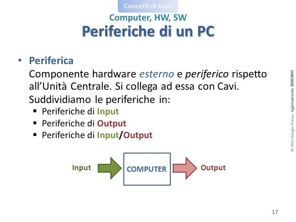 Periferiche di un PC Periferica