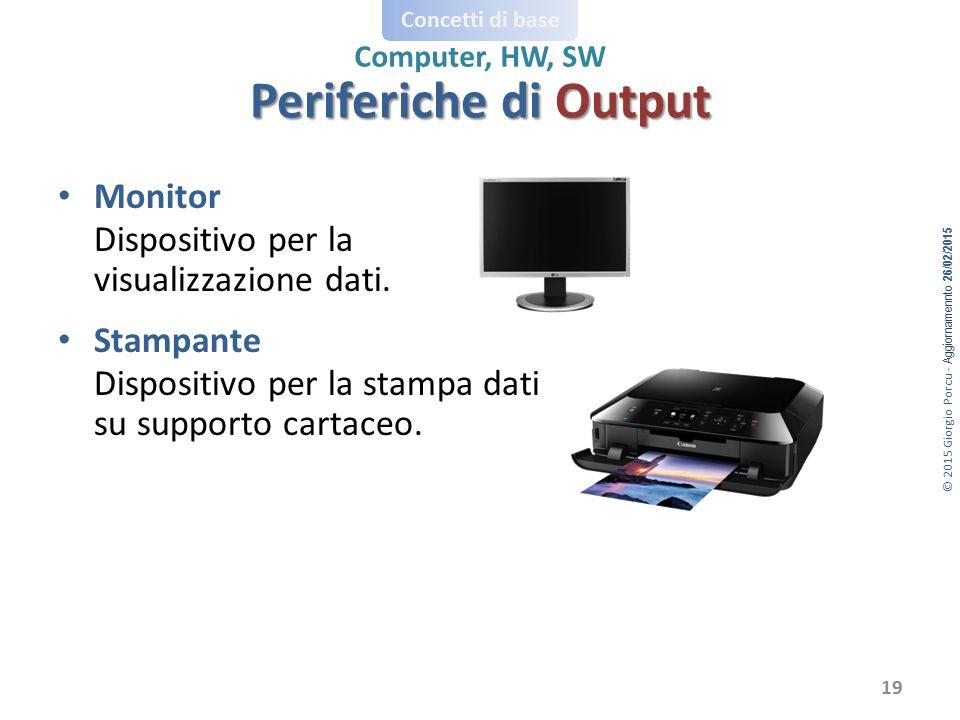 Periferiche di Output Monitor Dispositivo per la visualizzazione dati.