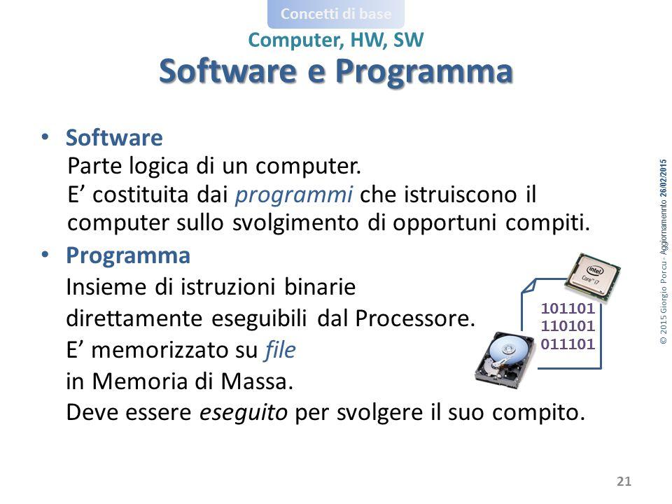 Software e Programma Software Parte logica di un computer.