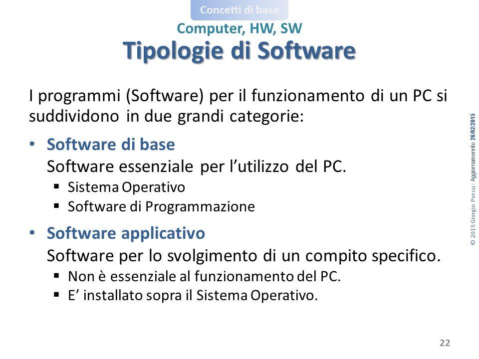 Tipologie di Software I programmi (Software) per il funzionamento di un PC si suddividono in due grandi categorie: