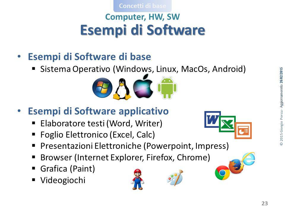Esempi di Software Esempi di Software di base