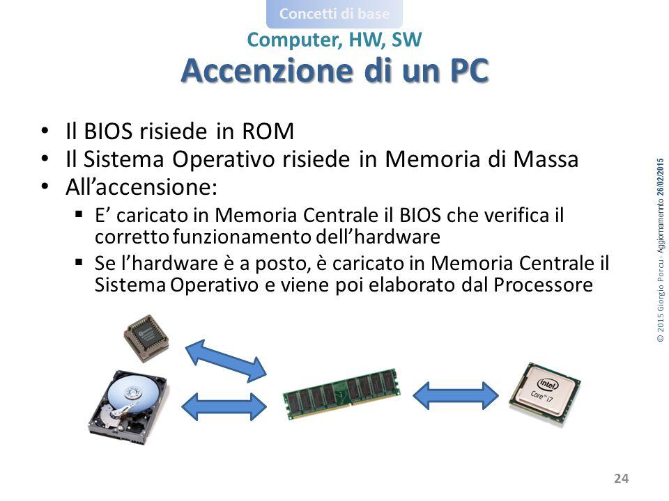 Accenzione di un PC Il BIOS risiede in ROM