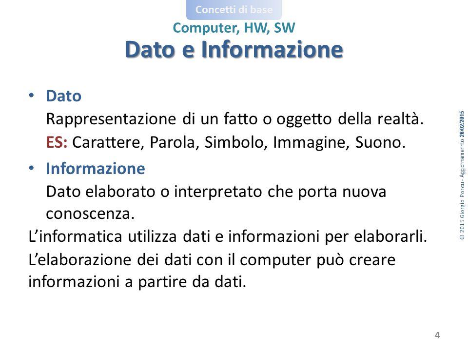Dato e Informazione Dato