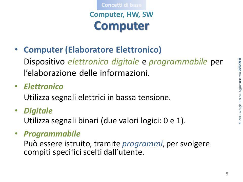 Computer Utilizza segnali elettrici in bassa tensione.