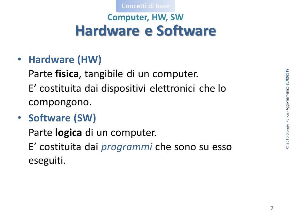 Hardware e Software Hardware (HW)