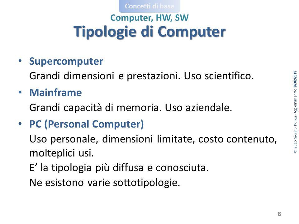 Tipologie di Computer Supercomputer