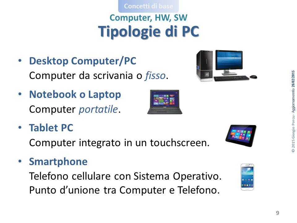 Tipologie di PC Desktop Computer/PC Computer da scrivania o fisso.
