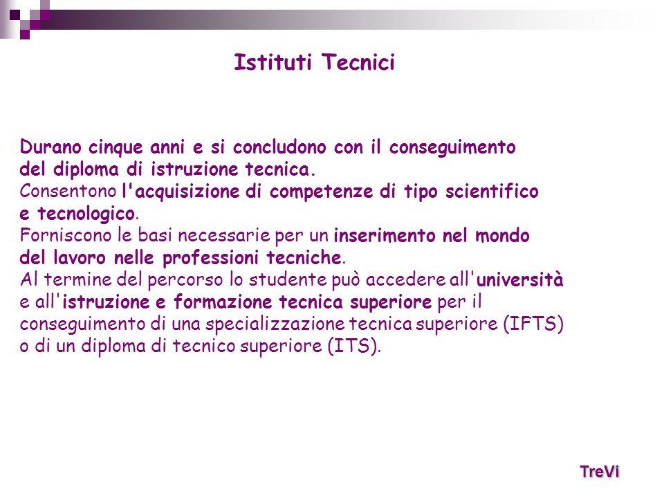 Istituti Tecnici Durano cinque anni e si concludono con il conseguimento. del diploma di istruzione tecnica.