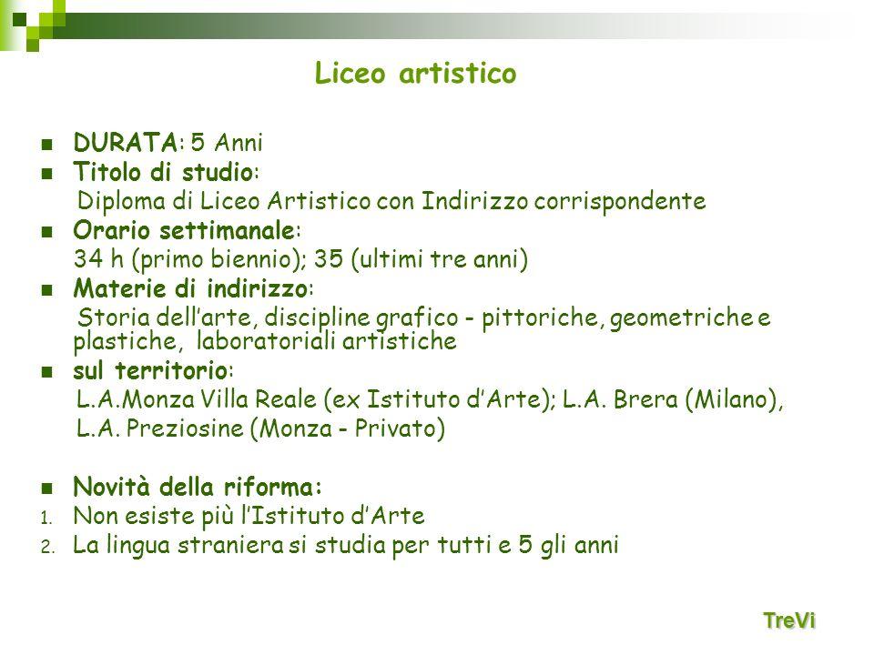 Liceo artistico DURATA: 5 Anni Titolo di studio:
