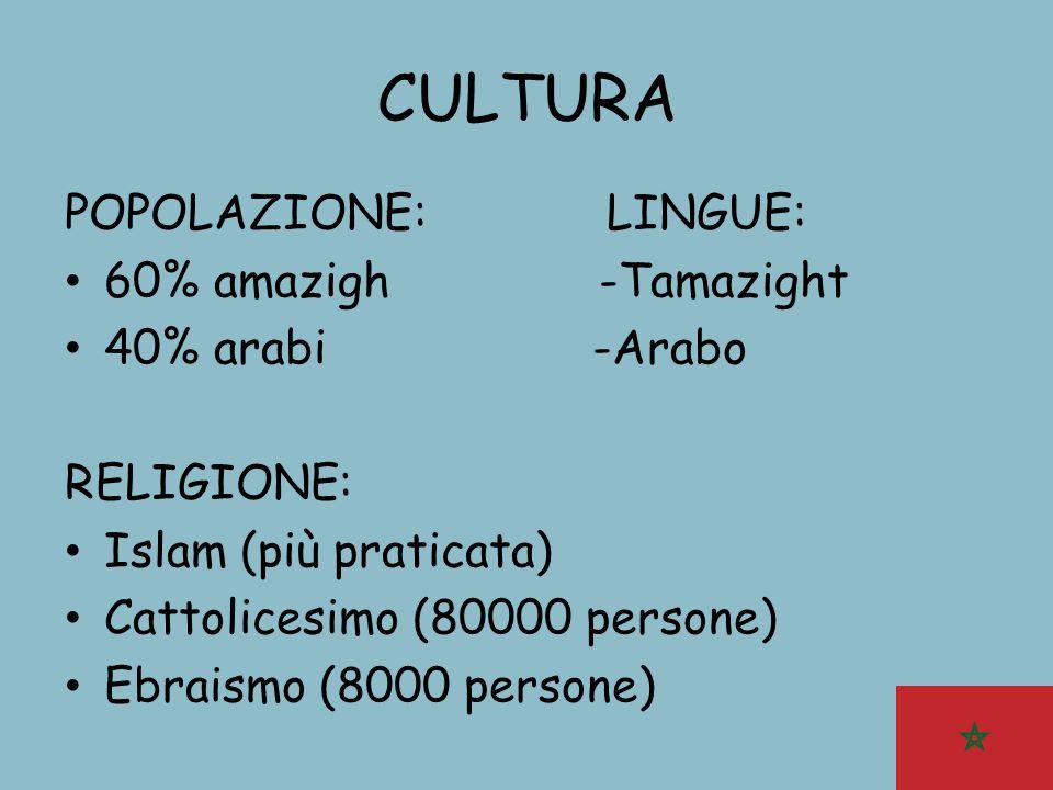 CULTURA POPOLAZIONE: LINGUE: 60% amazigh -Tamazight 40% arabi -Arabo