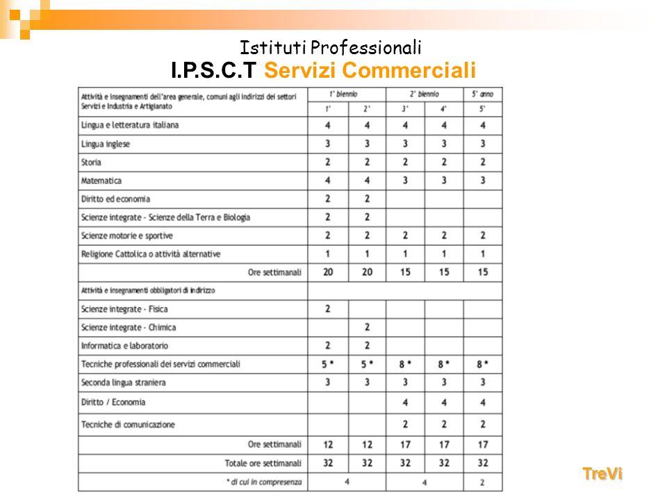 I.P.S.C.T Servizi Commerciali