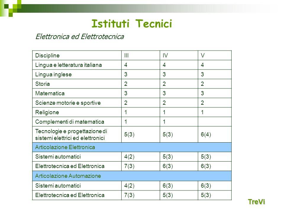 Istituti Tecnici Elettronica ed Elettrotecnica TreVi Discipline III IV