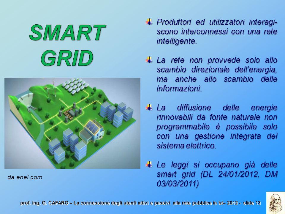 Produttori ed utilizzatori interagi-scono interconnessi con una rete intelligente.
