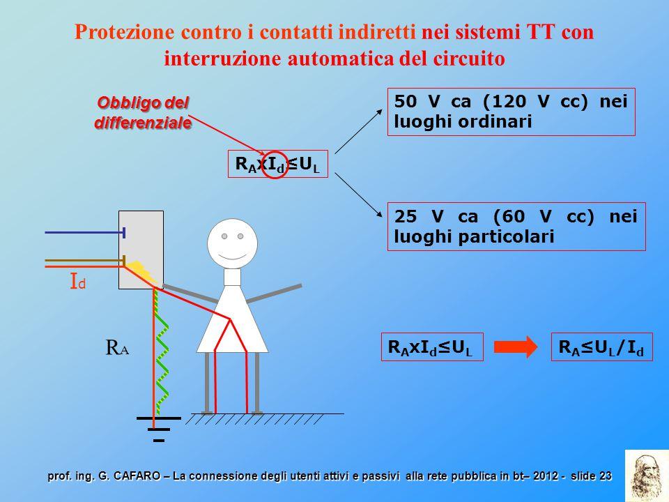 Protezione contro i contatti indiretti nei sistemi TT con interruzione automatica del circuito