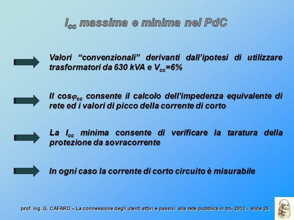Icc massima e minima nel PdC