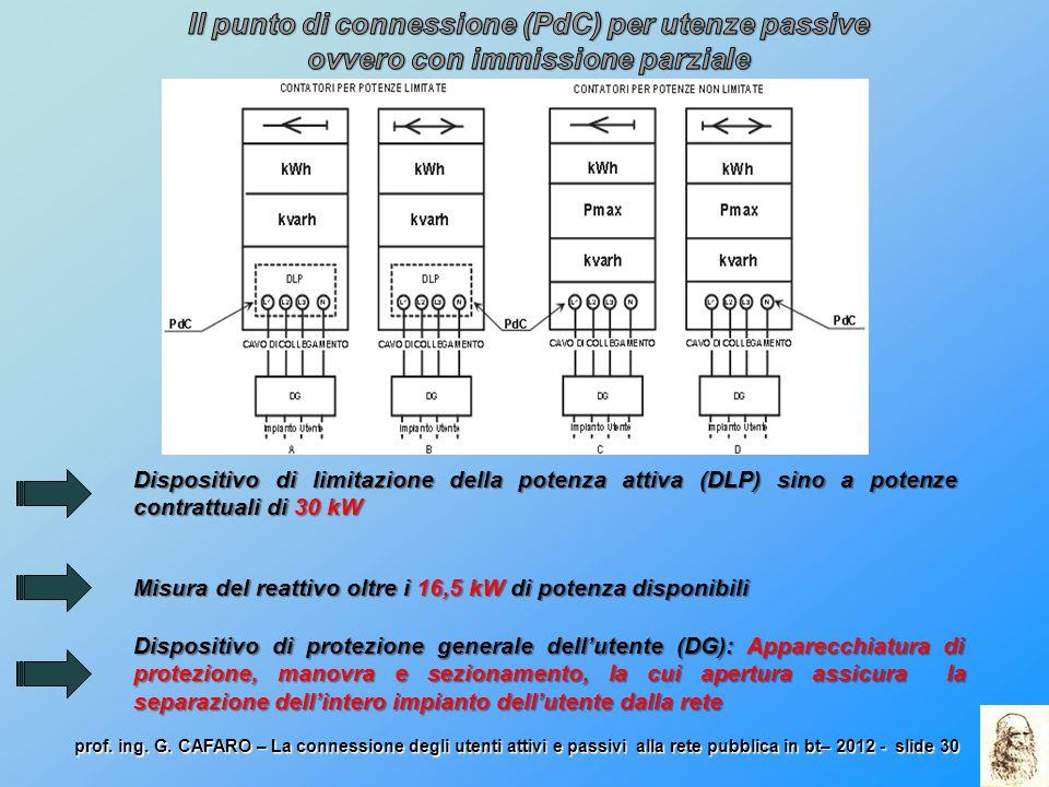 Il punto di connessione (PdC) per utenze passive