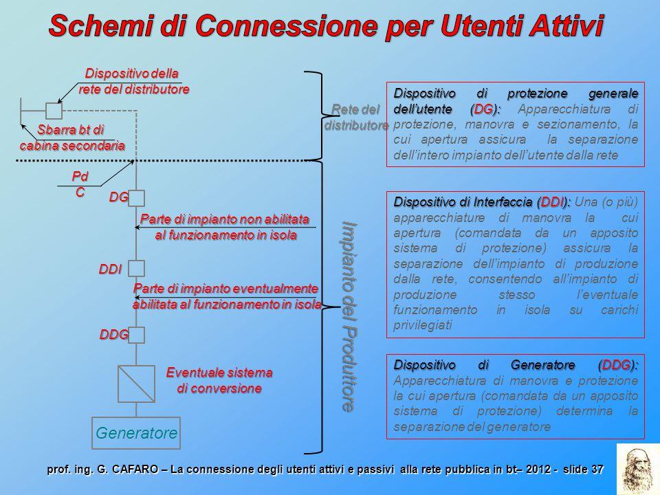 Schemi di Connessione per Utenti Attivi