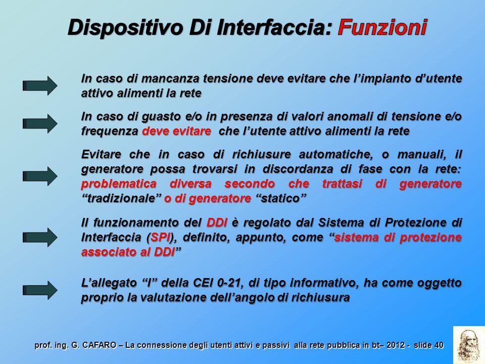 Dispositivo Di Interfaccia: Funzioni