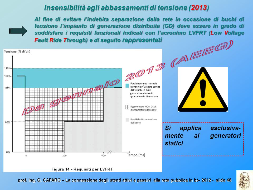 Insensibilità agli abbassamenti di tensione (2013)