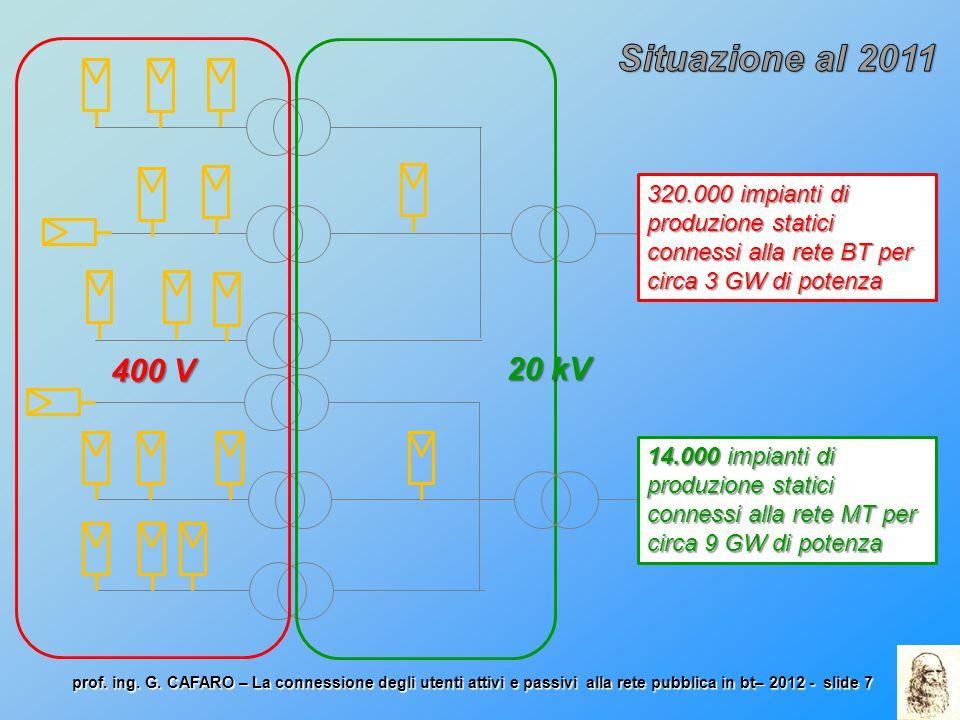 Situazione al 2011 320.000 impianti di produzione statici connessi alla rete BT per circa 3 GW di potenza.