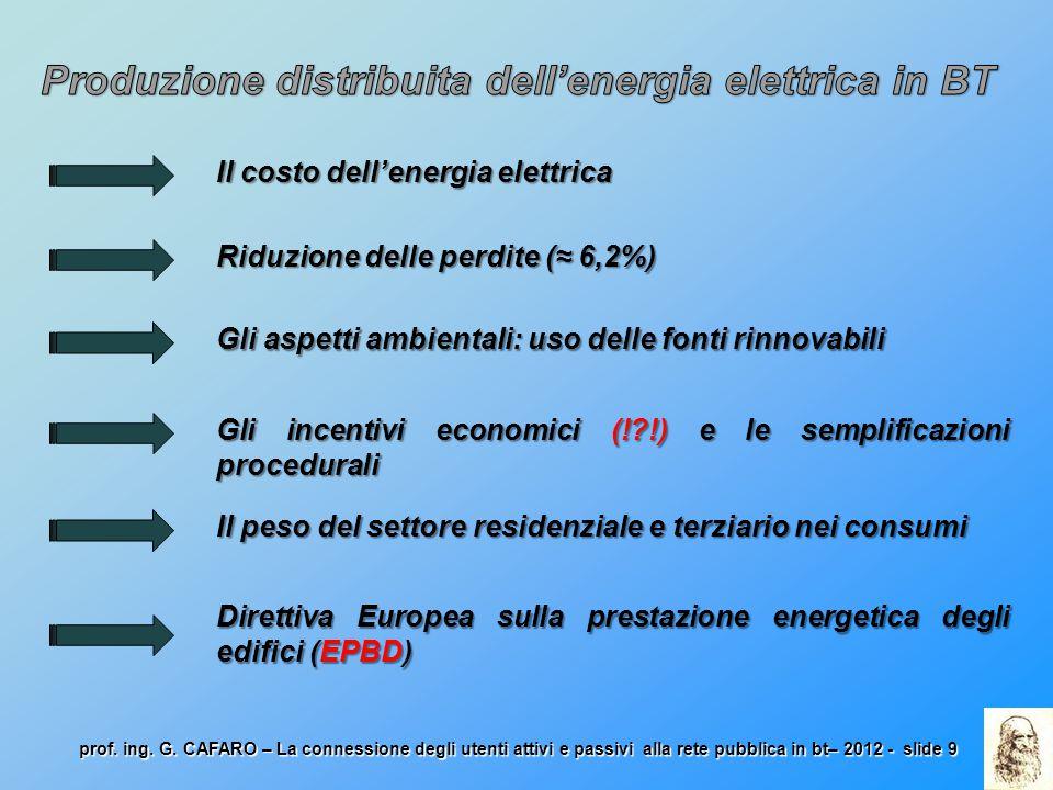 Produzione distribuita dell'energia elettrica in BT