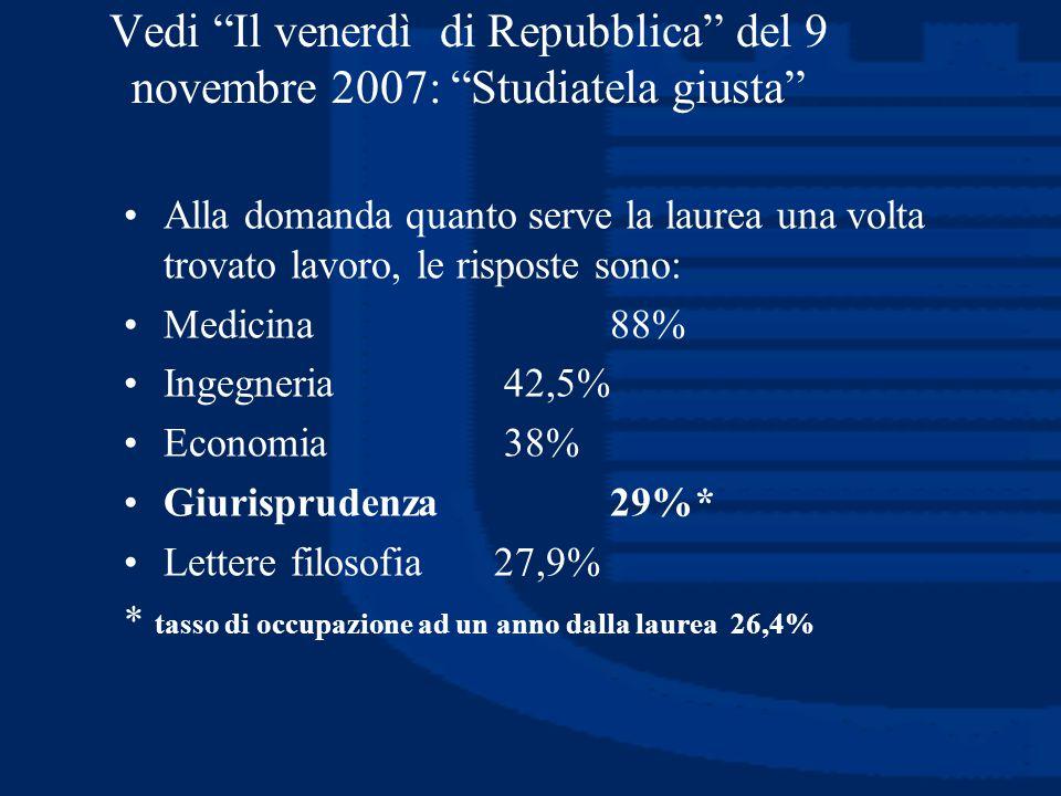 Vedi Il venerdì di Repubblica del 9 novembre 2007: Studiatela giusta