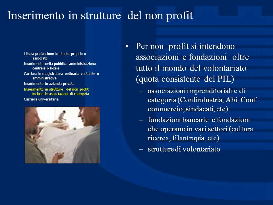 Inserimento in strutture del non profit