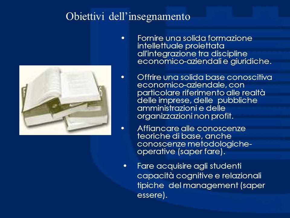 Obiettivi dell'insegnamento