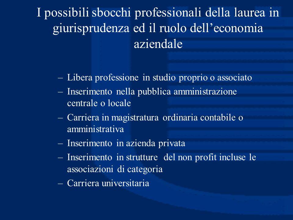 I possibili sbocchi professionali della laurea in giurisprudenza ed il ruolo dell'economia aziendale