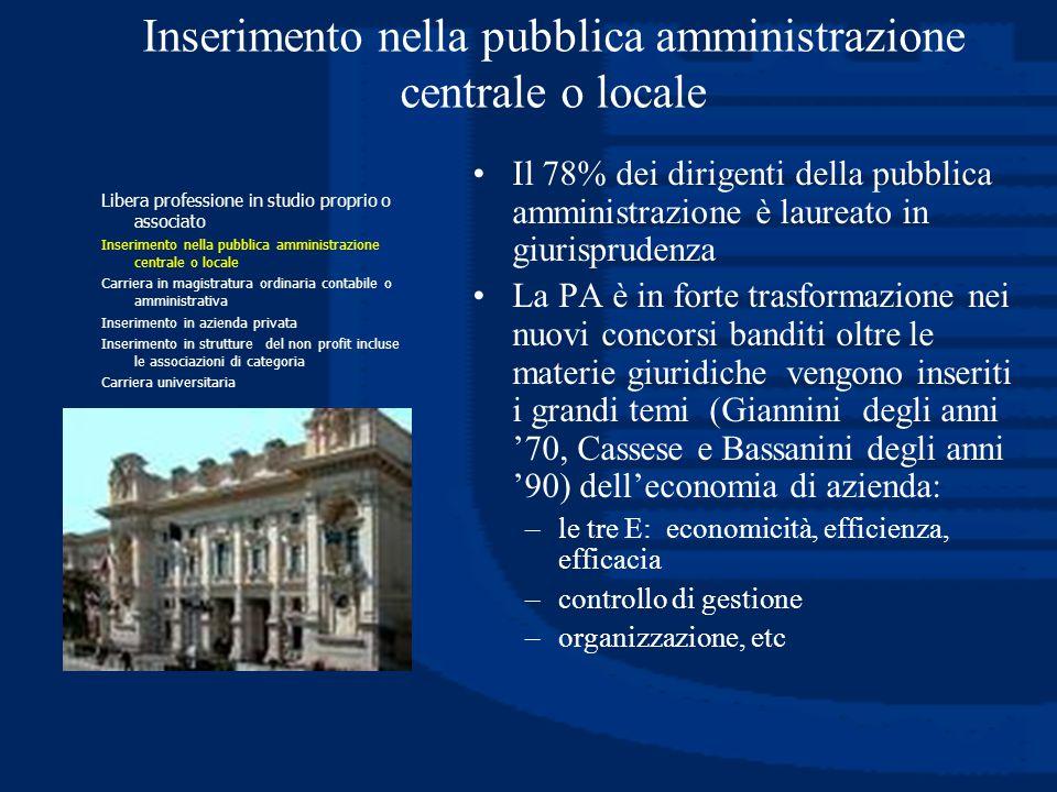 Inserimento nella pubblica amministrazione centrale o locale