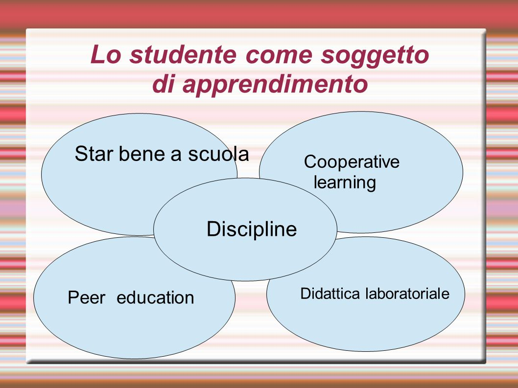Lo studente come soggetto di apprendimento