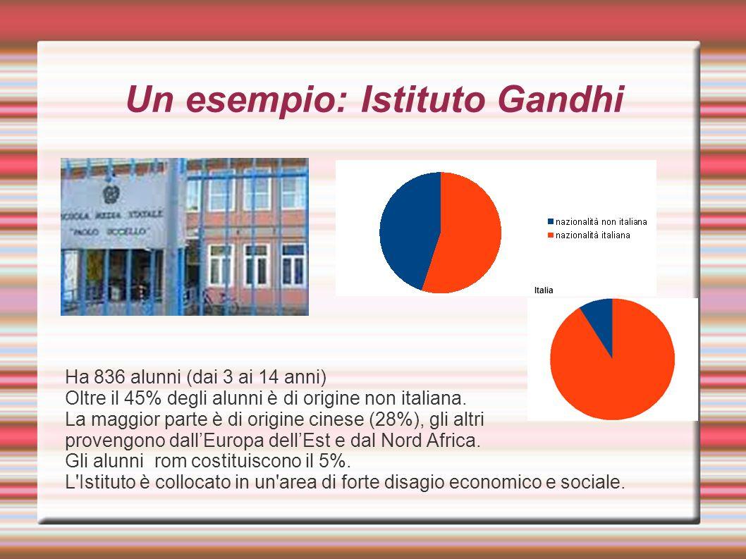 Un esempio: Istituto Gandhi