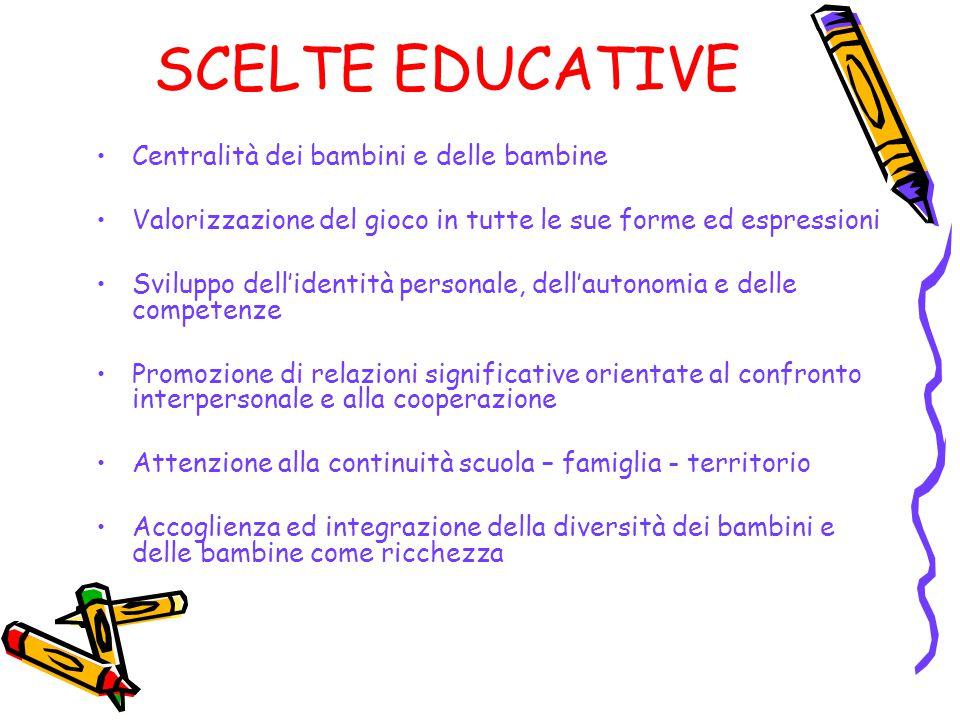 SCELTE EDUCATIVE Centralità dei bambini e delle bambine