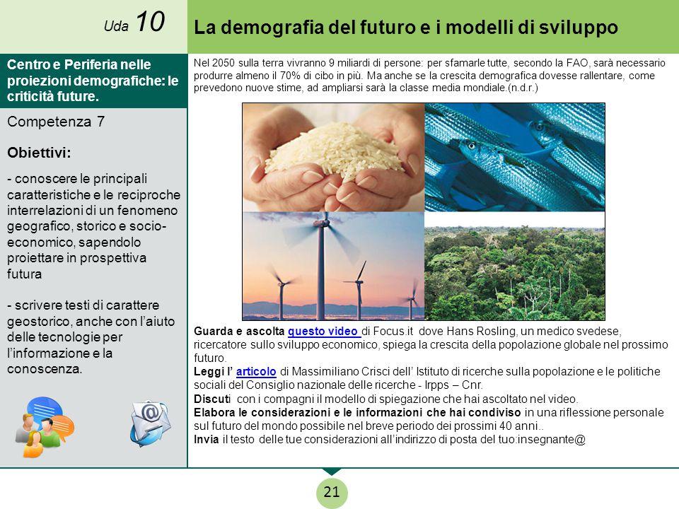 La demografia del futuro e i modelli di sviluppo