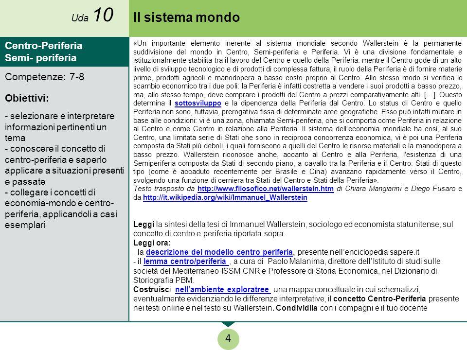 Il sistema mondo 4 Centro-Periferia Semi- periferia Competenze: 7-8