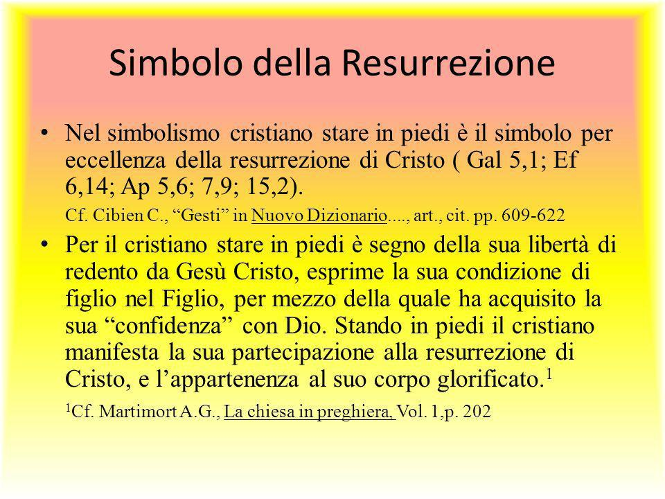 Simbolo della Resurrezione