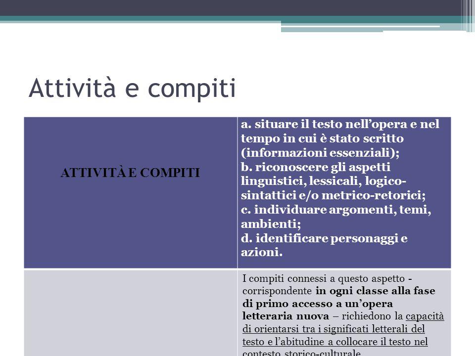 Attività e compiti ATTIVITÀ E COMPITI