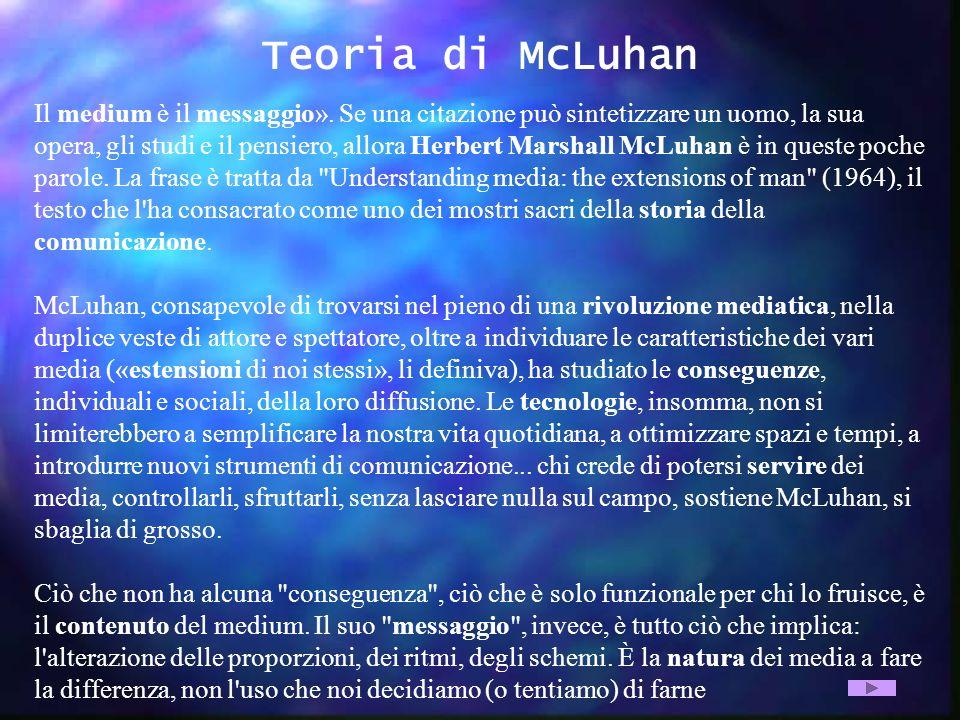 Teoria di McLuhan