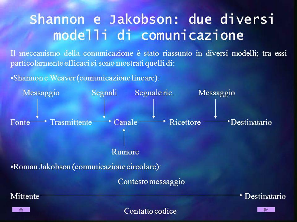 Shannon e Jakobson: due diversi modelli di comunicazione