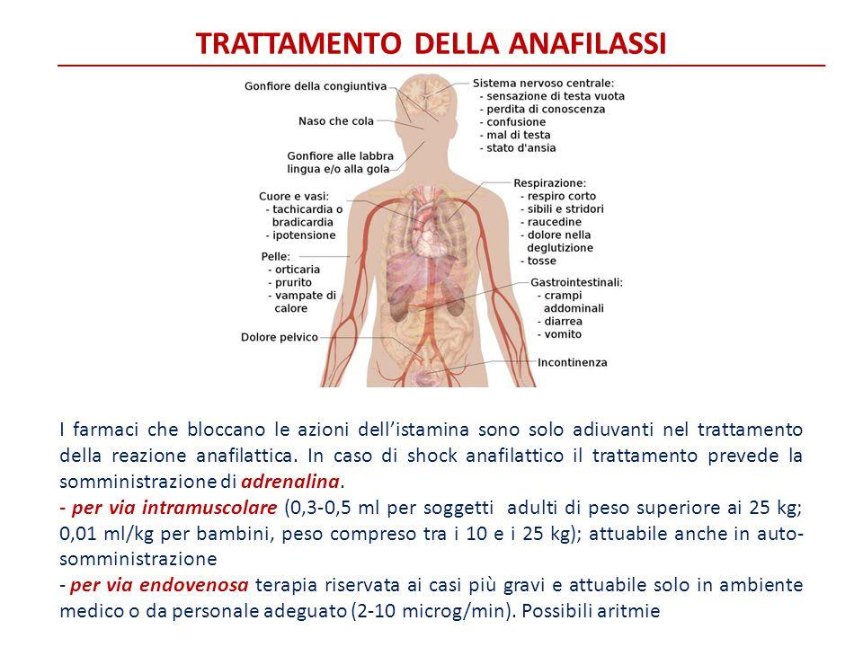 TRATTAMENTO DELLA ANAFILASSI